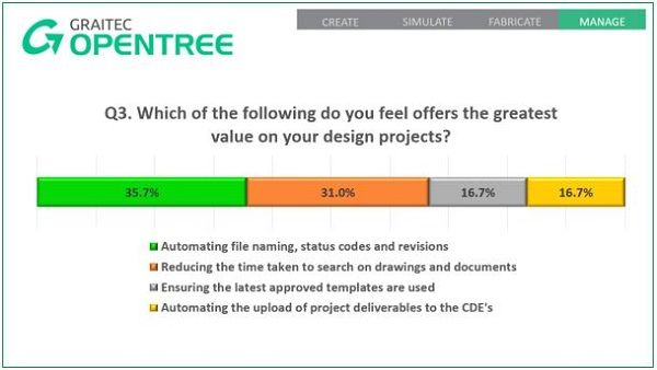 What Our Audience Told Us About Graitec Opentree 3
